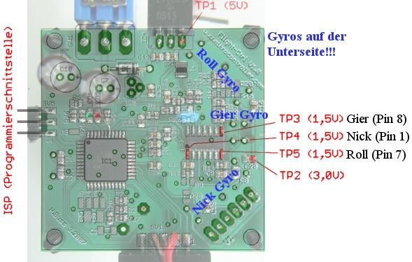 http://www.mikrokopter.de/ucwiki/GyroAbgleich?action=AttachFile&do=get&target=FC-Testpunkte.jpg